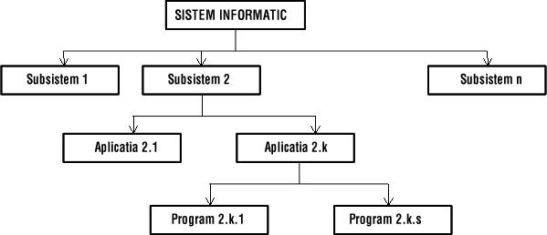 Sistem informatic forexebug - Răspunsuri blogger.com