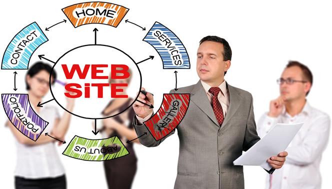Realizare siteuri web
